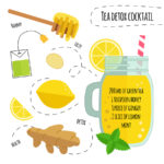 What Are The Best Homemade Detox Drinks?