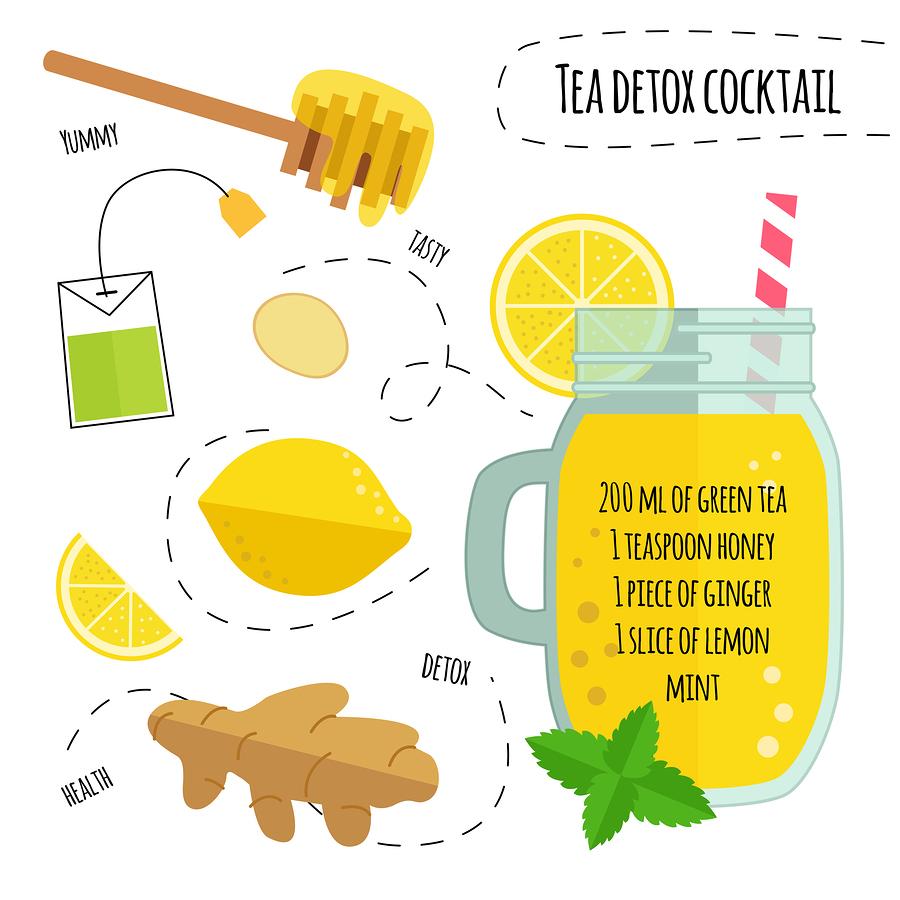 detox-lemon